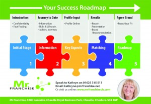 POS-sheet (2)  Success roadmap  KO